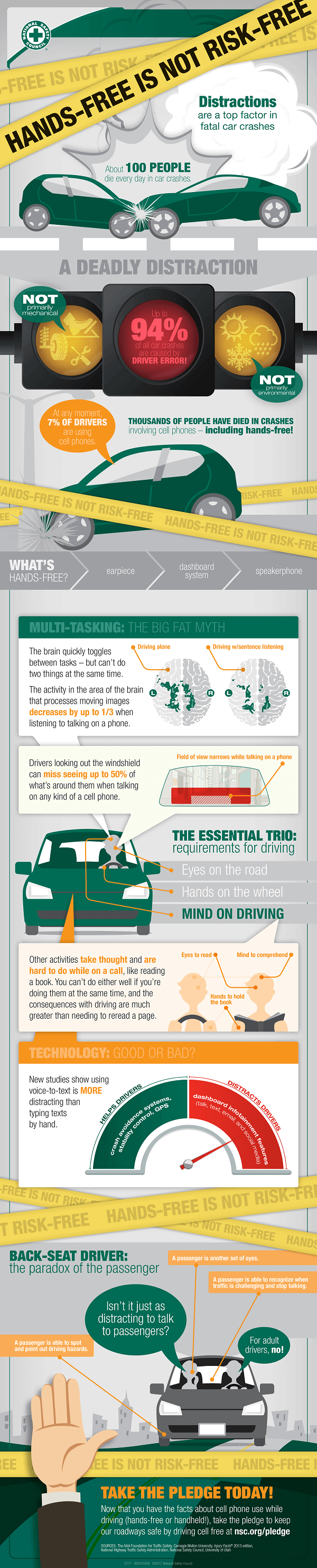 Infograph - Hands free not risk free - update statistics